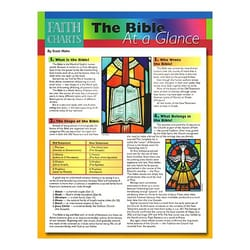 Faith Charts - The Bible at a Glance
