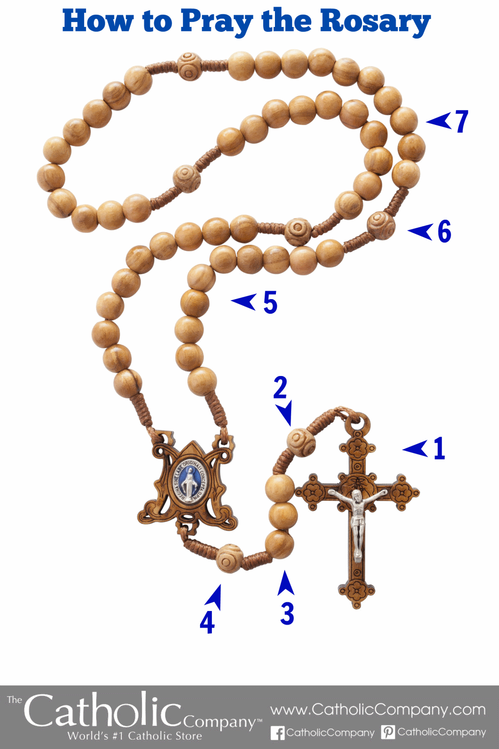 How To Pray The Rosary Beginner S Guide The Catholic Company