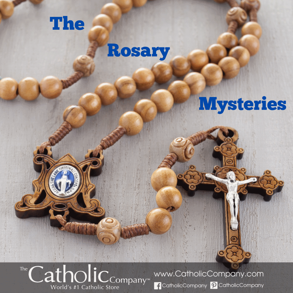 Mysteries of the Rosary image