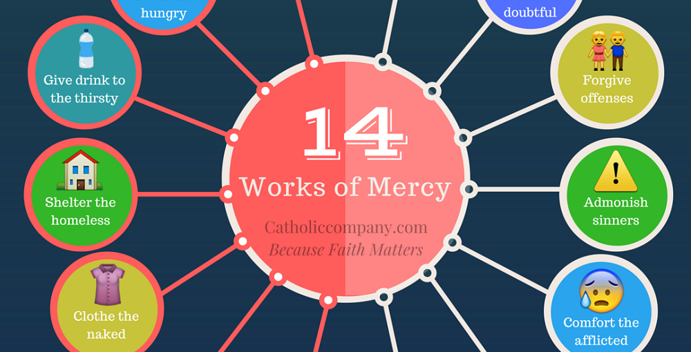 Works of Mercy in Catholic Teaching