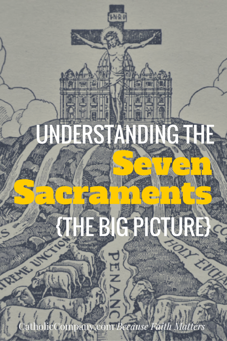 Understanding the 7 Sacraments and what they do for us