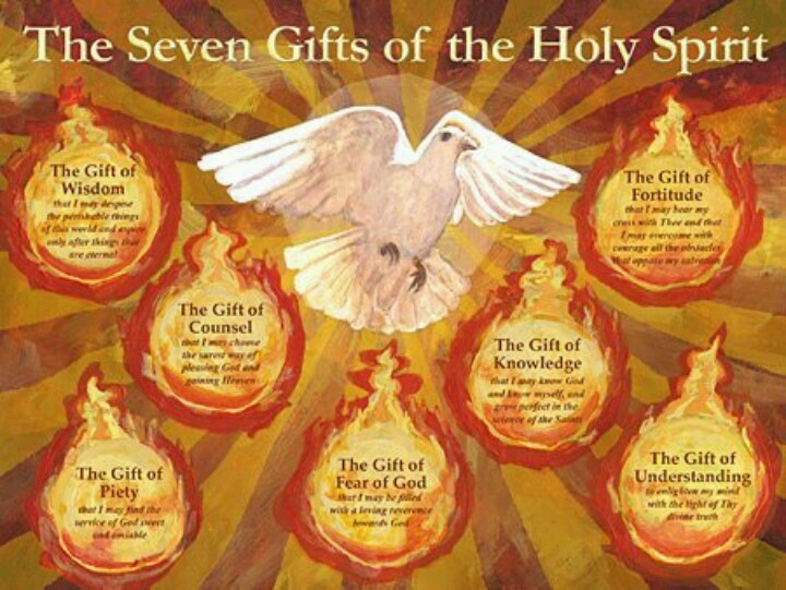 What are the Seven Gifts of the Holy Spirit?