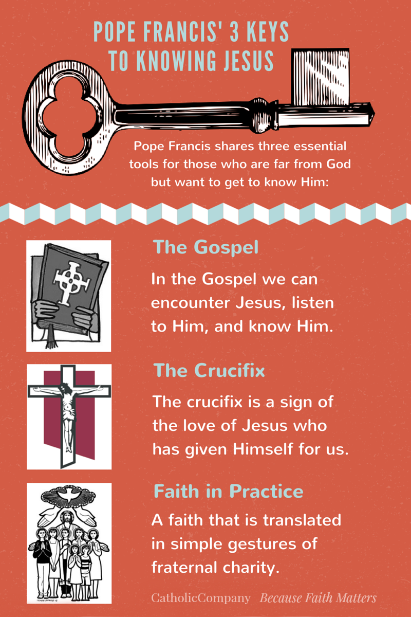 Pope Francis' 3 Keys to Knowing Jesus
